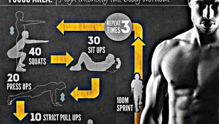 Body Weight Beast Challenge!