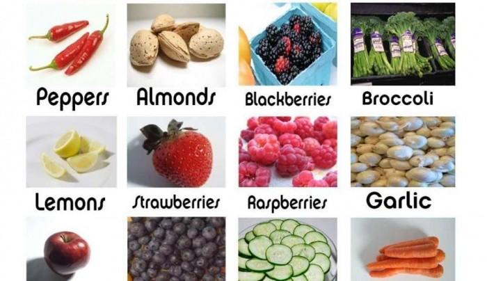 Foods that Speeds Metabolism!