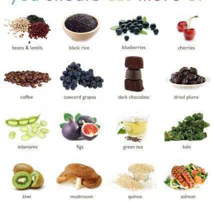 Top 20 super foods!