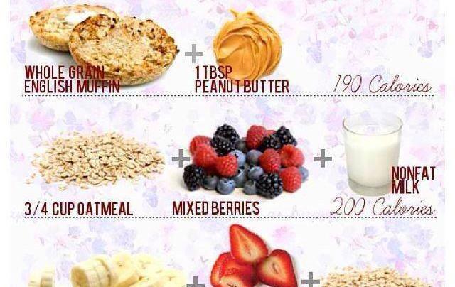 Simple breakfast ideas!