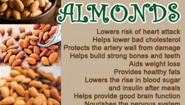 Health Benefits of Almonds!