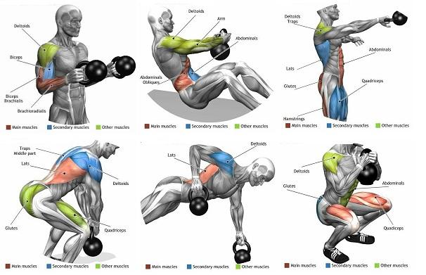 Kettlebell Exercises For Super Strength (Video Tutorial)